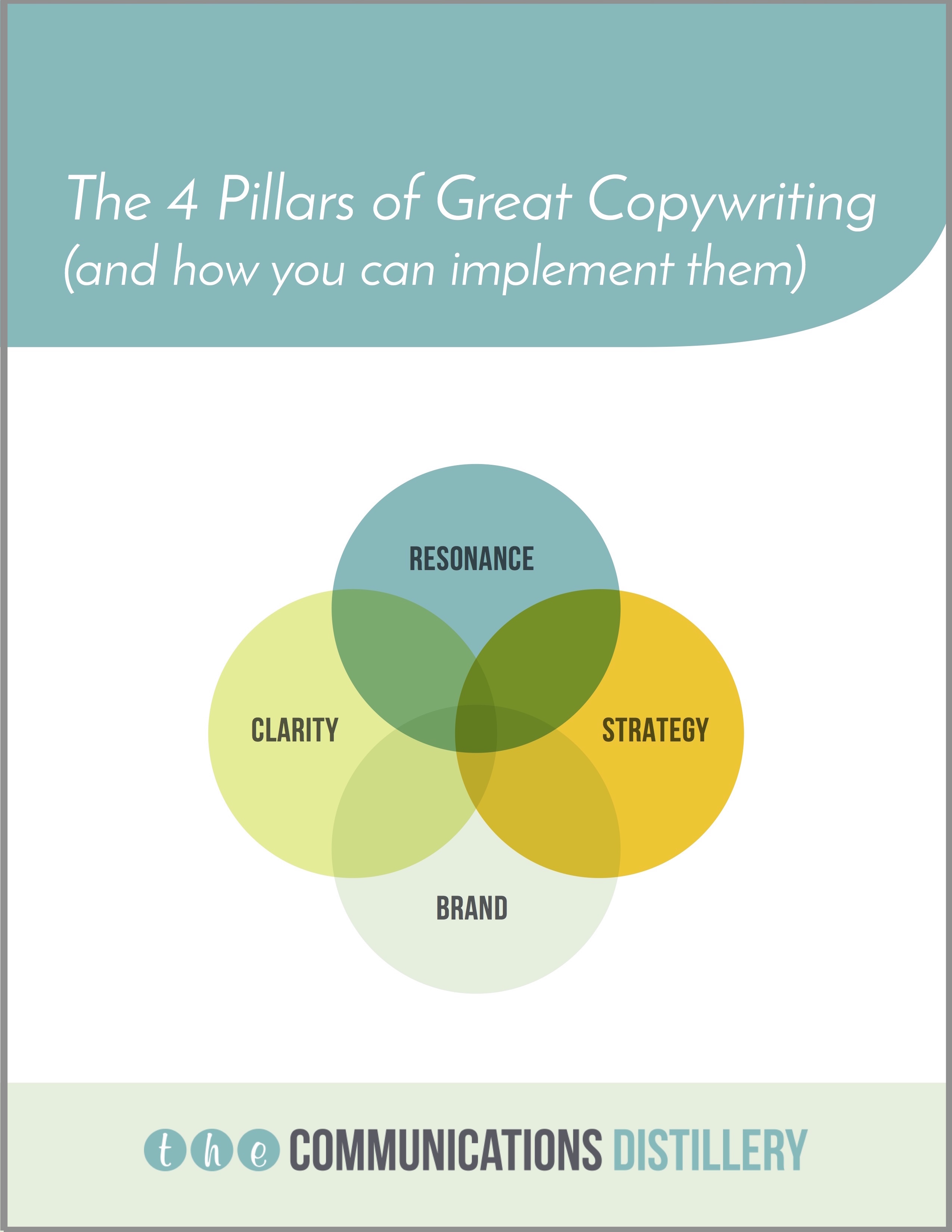 The Four Pillars of Copywriting