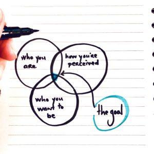 hand-drawn Venn diagram